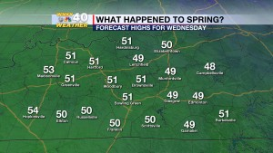 Forecast Highs Wednesday