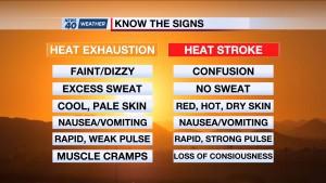 Heat Safety1